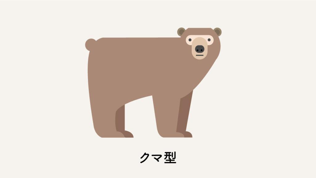 クマ型のクロノタイプ