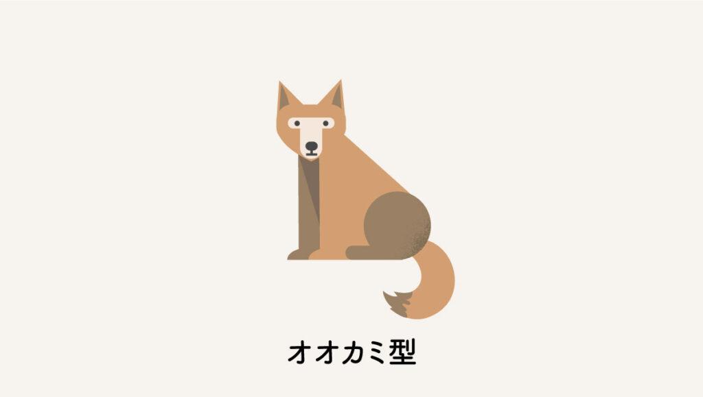 オオカミ型のクロノタイプ